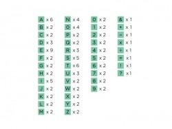 L'abécédaire - 108 numbers and letters - Papier Tigre